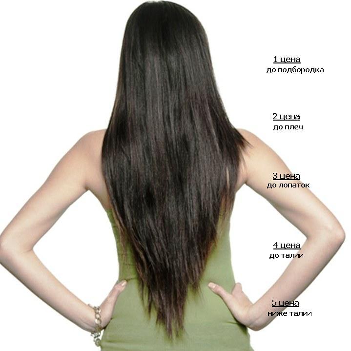 Градация цен от длины волос в круглосуточных салонах красоты Dozari